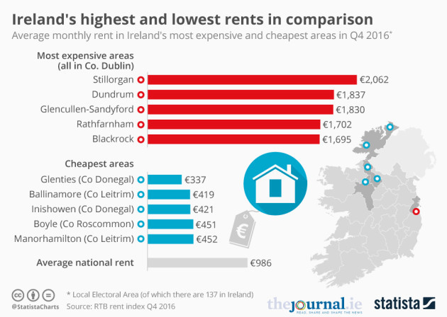 20170330_Irish_Rents (1) (1)