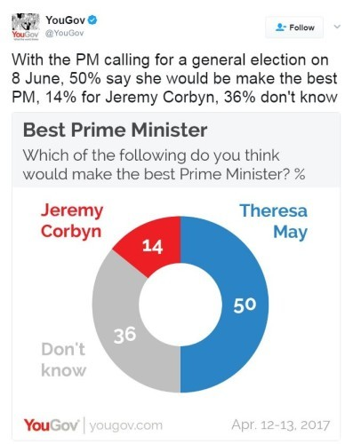 pm poll