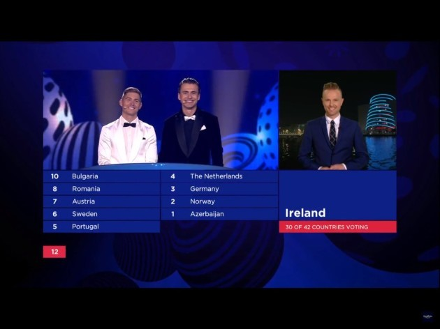 British councillor suspended after anti-Irish Eurovision tweet