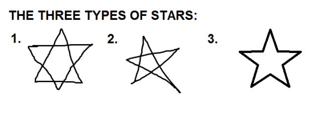 3 TYPES OF STARS