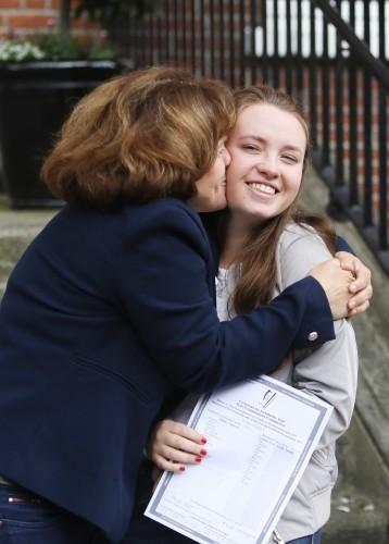 7341 Leaving Cert Results