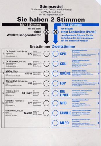 Bundestagswahl2005_stimmzettel_small