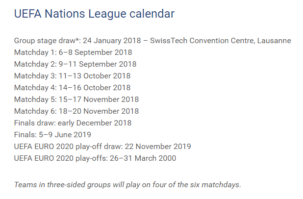 Four Euro 2020 spots up for grabs in Nations League