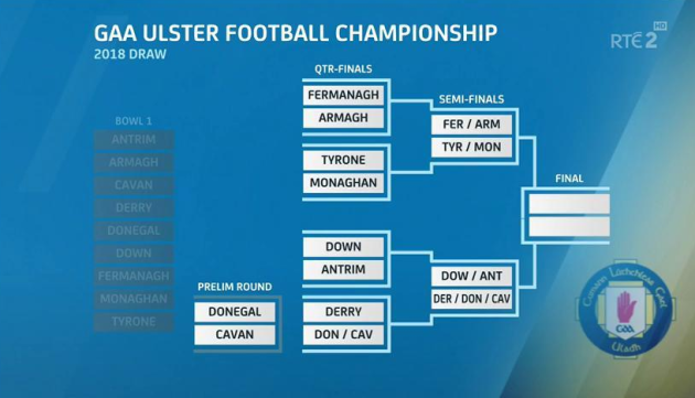 ulster draw