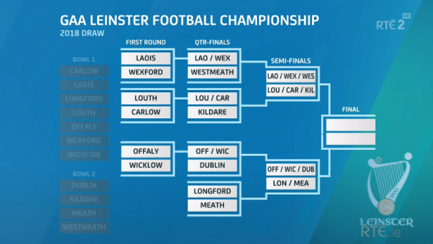 leinster draw
