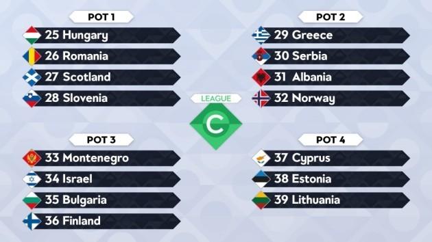 League C