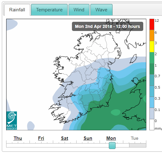 Met Eireann weather forecast for Easter Sunday