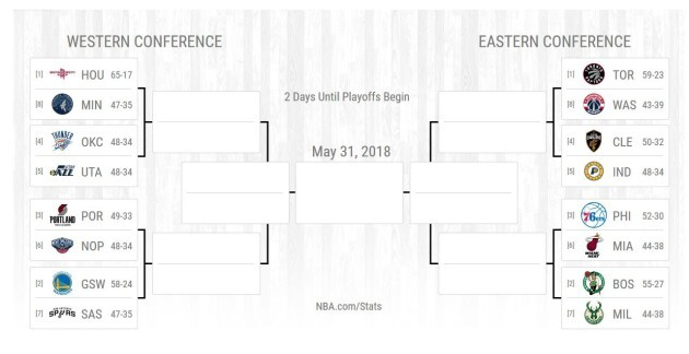 National Basketball Association  playoff matchups and schedule