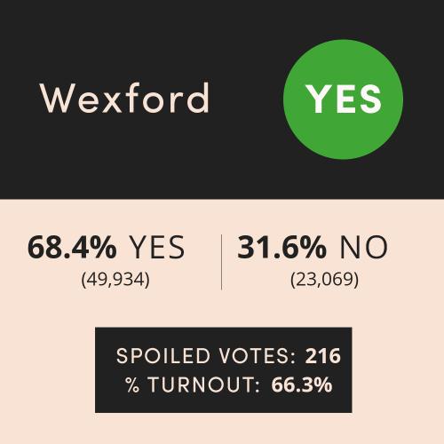 WEXFORD1