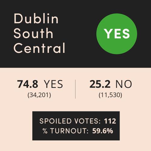 DUB SOUTH CENTRAL