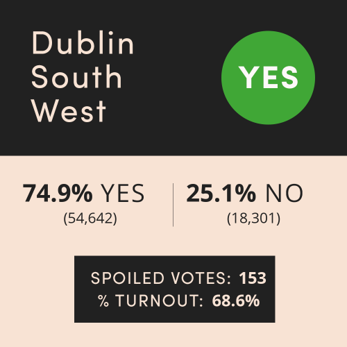 DUB SOUTH WEST
