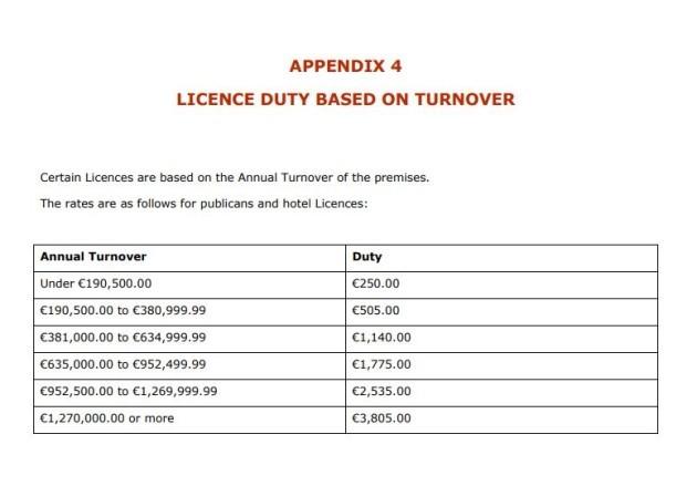 pub licence