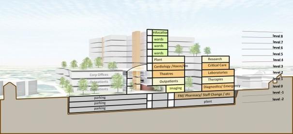 Plans For Nine Storey Children 39 S Hospital On St James 39 S Site Revealed