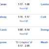 The Tyrone v Meath game is now referred to as 'El Crispico' on Wikipedia