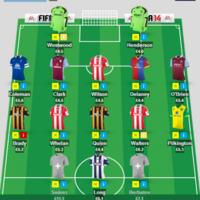 Here's what the Ireland team would be tomorrow night were it based on Fantasy Football points*