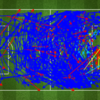 Bayern Munich had 700+ completed passes, 35 shots against Viktoria Plzen