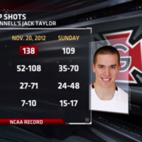 Remember the kid who scored 138 points in a basketball game? He (nearly) did it again