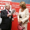Conference a key test of whether things really are improving for Labour