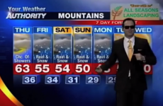 Part two of the hilarious news bloopers compilation has arrived