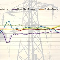Did you switch your energy provider last year? More than 300,000 did