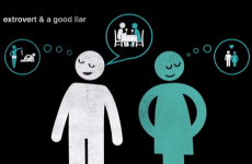 Are you a good liar? Find out in just 5 seconds