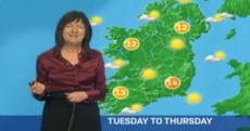 Put away the winter coat. We're getting dry and settled weather for 'the coming weeks'