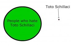 8 Venn Diagrams Only Irish People Will Understand