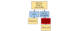 What it's like being a non-tea drinker in Ireland
