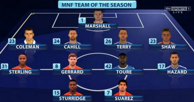 Seamus Coleman makes the Monday Night Football team of the season