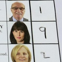 The final stretch: Fewer than 40 council seats still to be filled