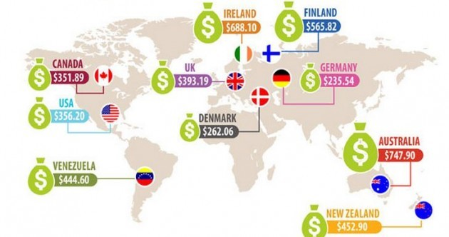 The top 10 countries that spend the most on beer... (yes, obviously we're up there - but where?)