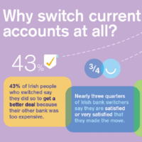 Is it time for you to switch banks?