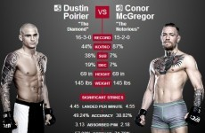 Where can you watch Conor McGregor's fight this weekend?