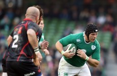 A lot done but more to do for Ireland