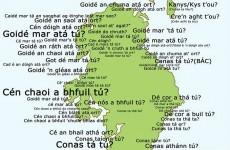 Did you know there are 100 ways to say 'How are you?' as Gaeilge?