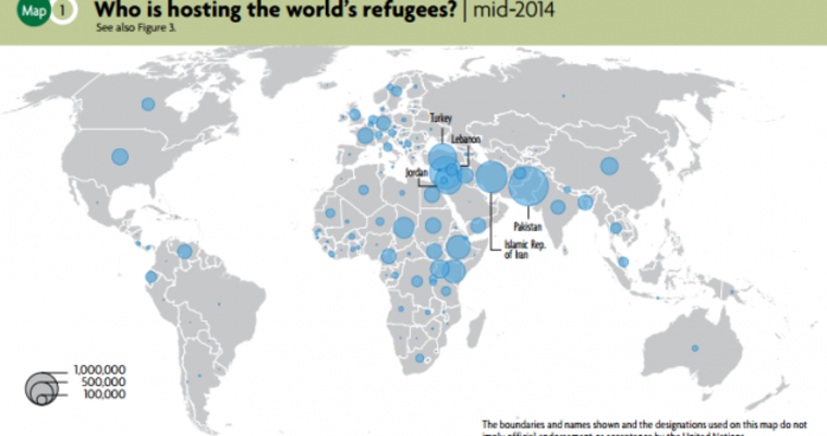 These are the countries hosting the world's refugees
