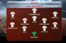 Lewandowski aside, do Ireland have much to fear when they come up against Poland?