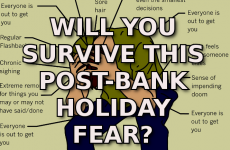 Will You Survive This Post-Bank Holiday Fear?