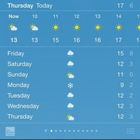 Your iPhone is predicting snow in Ireland on Monday. Is it true?