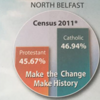 Sinn Féin defends leaflet amid accusations of 'blatant sectarianism'