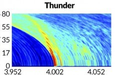 This is the first-ever image of thunder