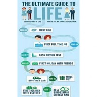 That 'Ultimate Guide to Life' that's being shared is tripe and everyone knows it