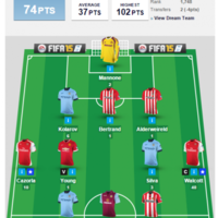The winner of The42's Fantasy Football League is...