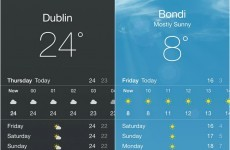 So Dublin's beating Australia in the heat stakes at the moment...