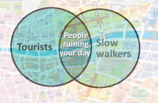 9 graphs and charts Dubliners will know too well