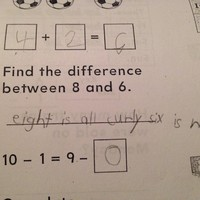 17 times kids absolutely nailed their homework
