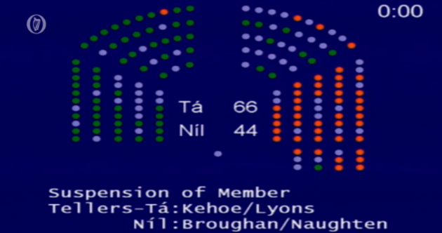 Government kicks out one of its own TDs after blazing Dáil row