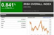 Irish Stock Exchange Totally Oblivious To Yawning Bond Yields
