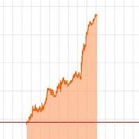 Bond yield hits 6.5% amid heave rumours