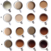Which cup of tea is your perfect 'colour'?